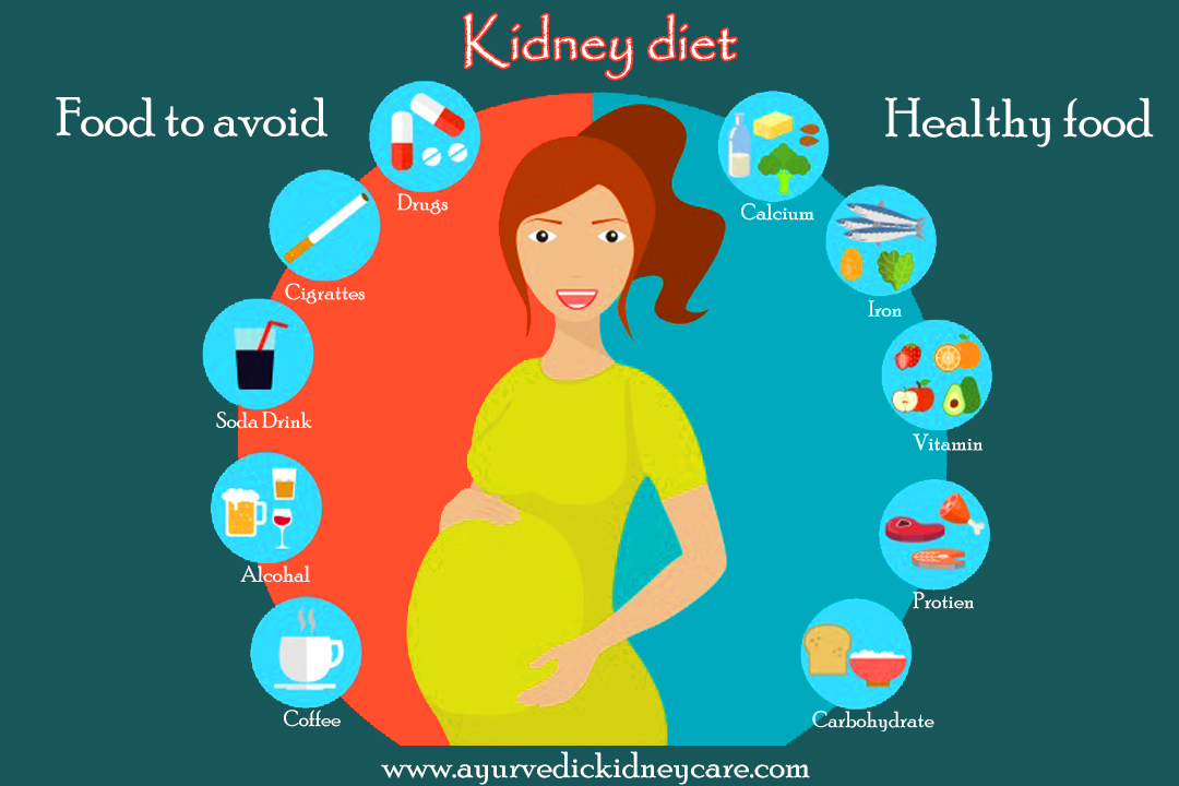 What Are Kidney Disease Stages