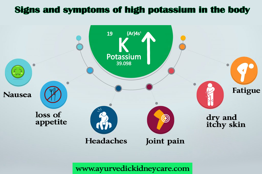 Foods to Avoid If You Have High Potassium