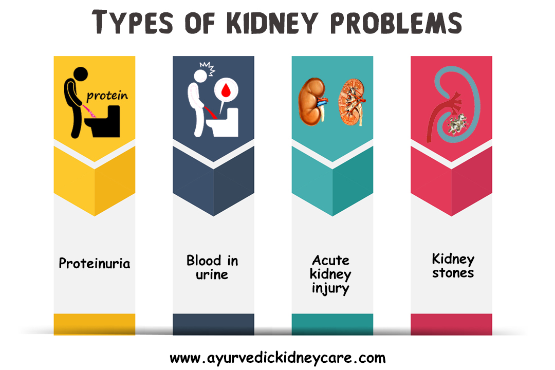 Can Kidney Problems Cause Lung Problems