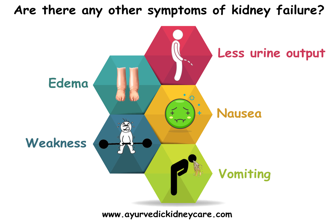 Kidney failure and breathing problems