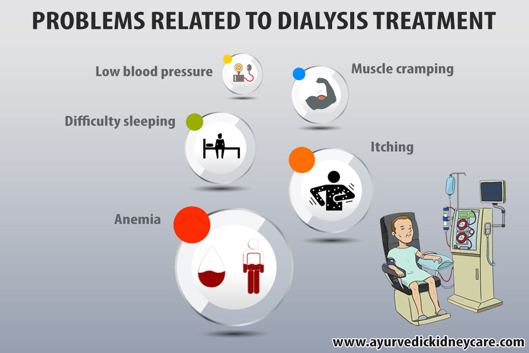 How To Avoid Dialysis Naturally